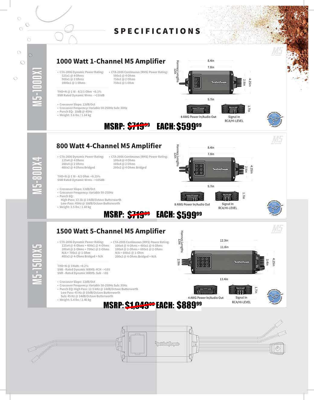 2020-M5-Amp-Single-Sheet-2